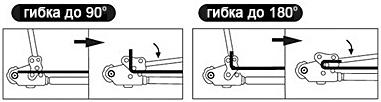 устройство для резки и гибки арматуры
