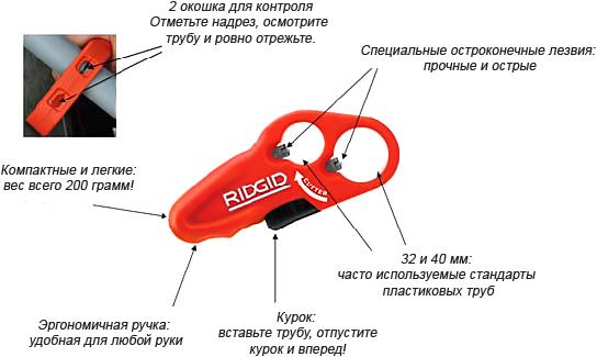 труборез для пластиковых труб P-TEC 3240 RIDGID