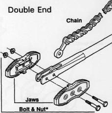 запасные части для двуконцевых двусторонних цепных трубных ключей рид reed